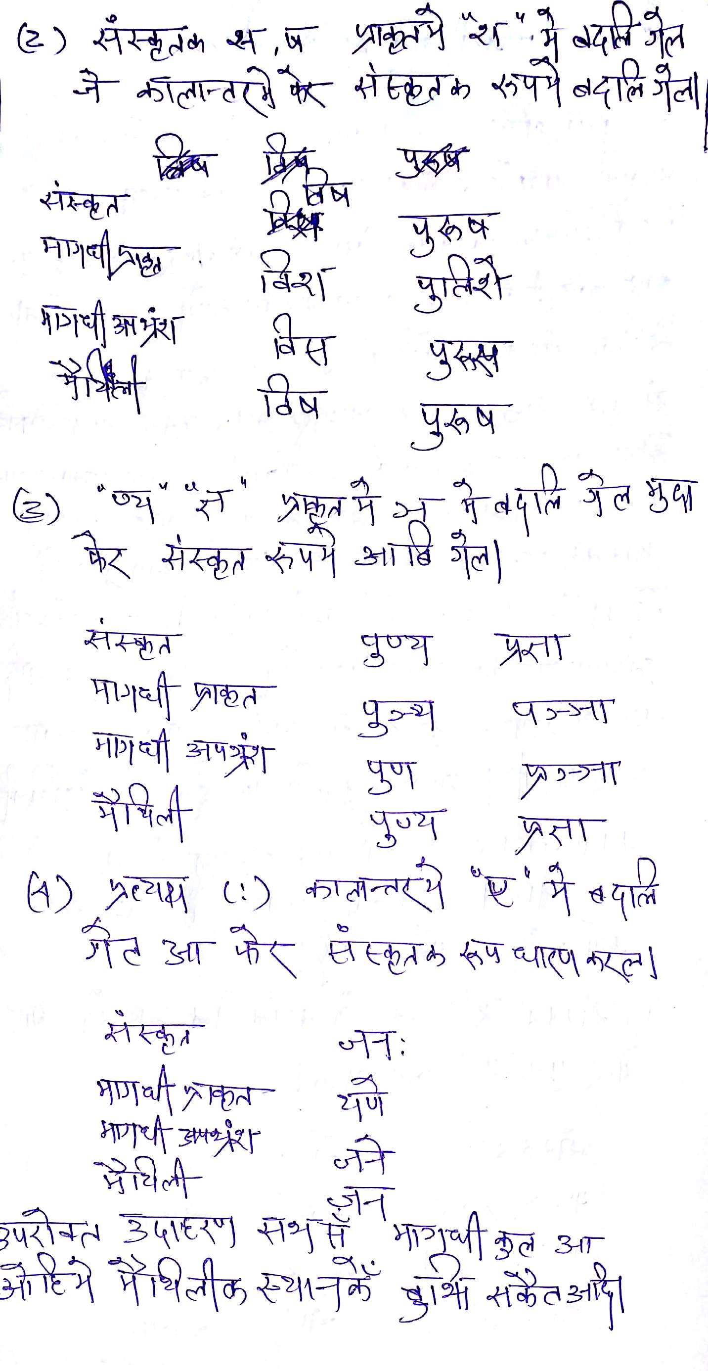 Magdhi, Maithili
